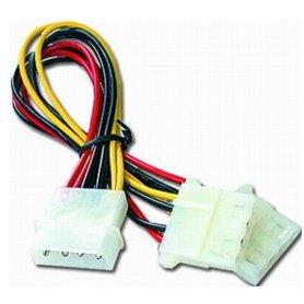 CC-PSU-1 cable de alimentación interna